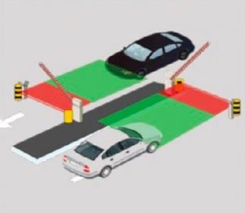 Zweibahnverkehr | Fussgängerausblendung | Einbahnverkehr | Laserscanner für Schrankenanlagen