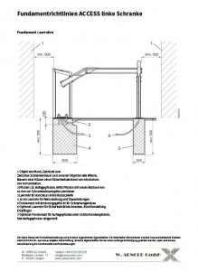 microdrive-fundamentrichtlinien-linke-schranke